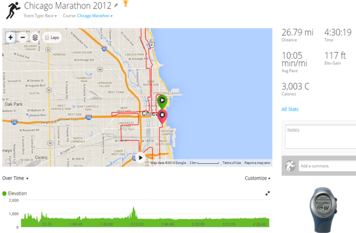 Here's a view of my Chicago Marathon results in 2012...notice the elevation gain. Yeah, that's pretty much the difference from marathons to ultras. Not just more miles, but they all have a more technical course.